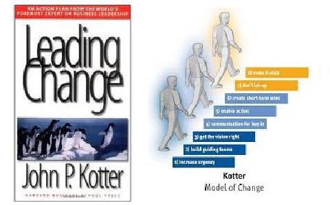 John Kotter – Ako riadiť zmenu?