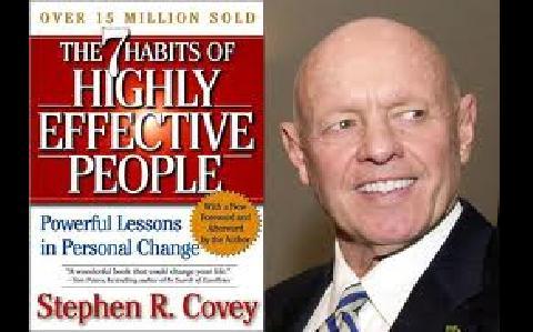 S.R.Covey – Ako zdokonaliť seba?