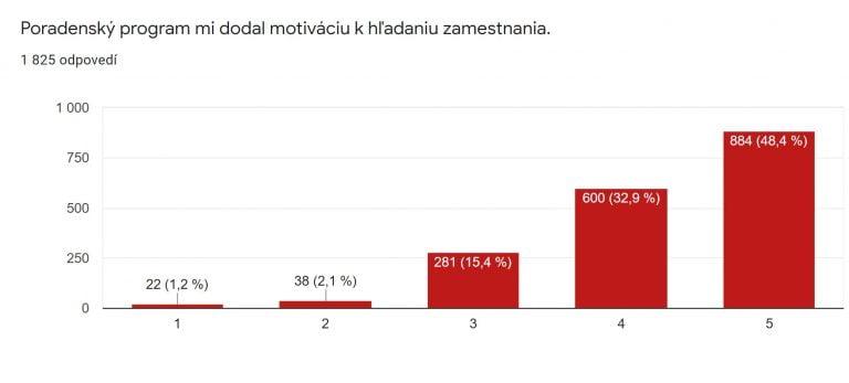 graf FB BK1